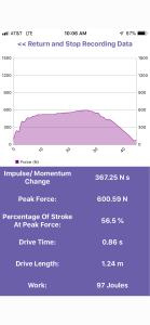 Rowing STEM Force Curve Concept2 Impulse
