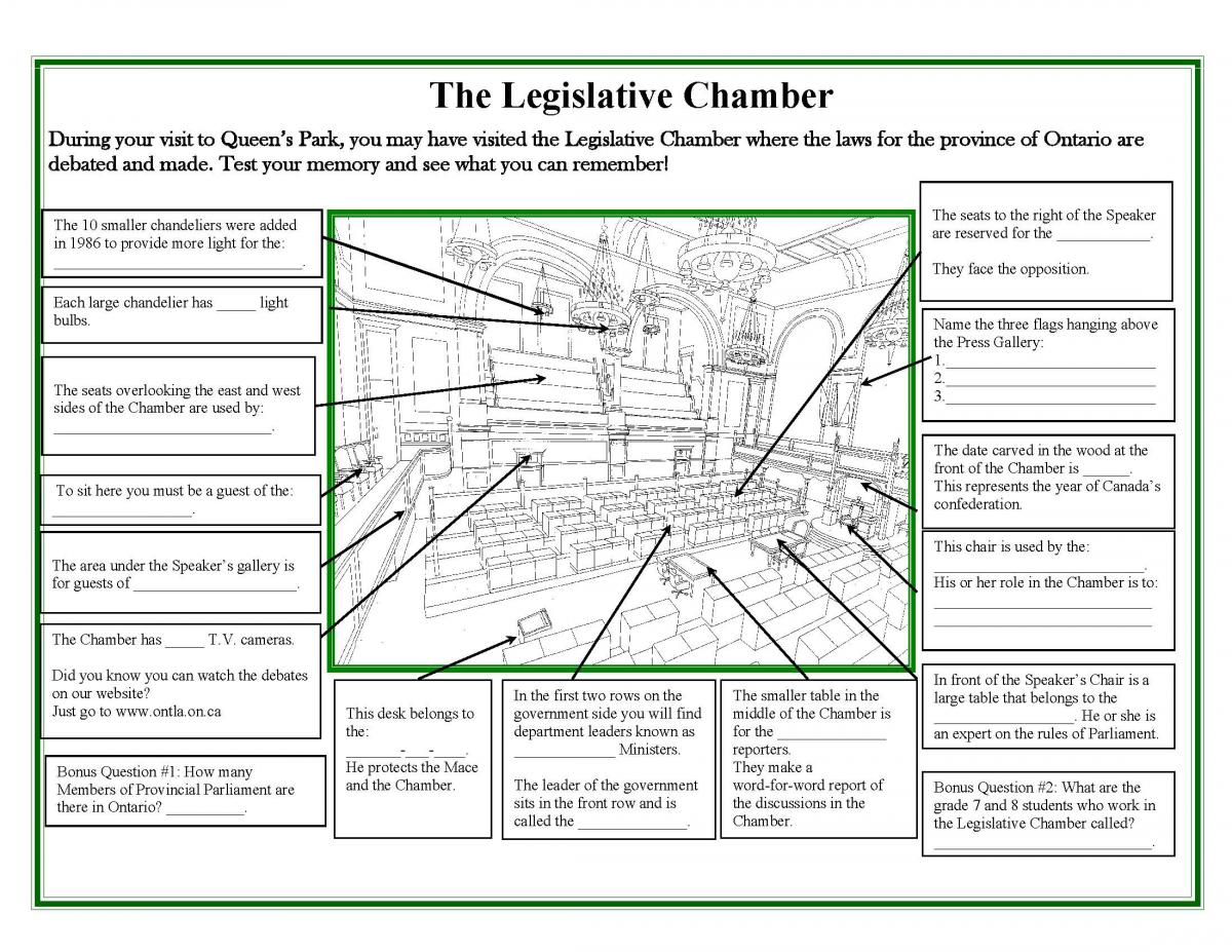 Roles In Ontario S Parliament Lesson Plan
