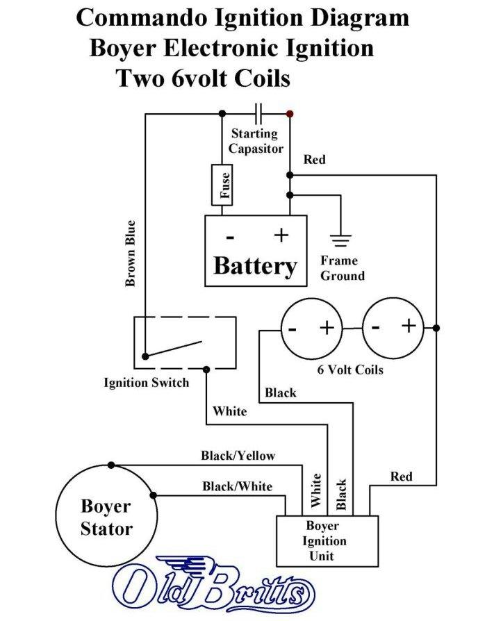 Groovy 850 Norton Wiring Diagram Basic Electronics Wiring Diagram Wiring Database Numdin4X4Andersnl