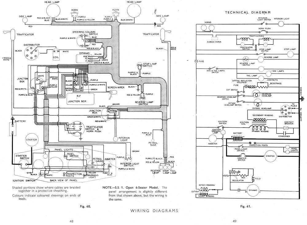 luxury 1982 jaguar xj6 electrical wiring diagram gift electrical rh itseo info Jaguar X-Type Wiring-Diagram 1995 Jaguar XJ6 Wiring-Diagram