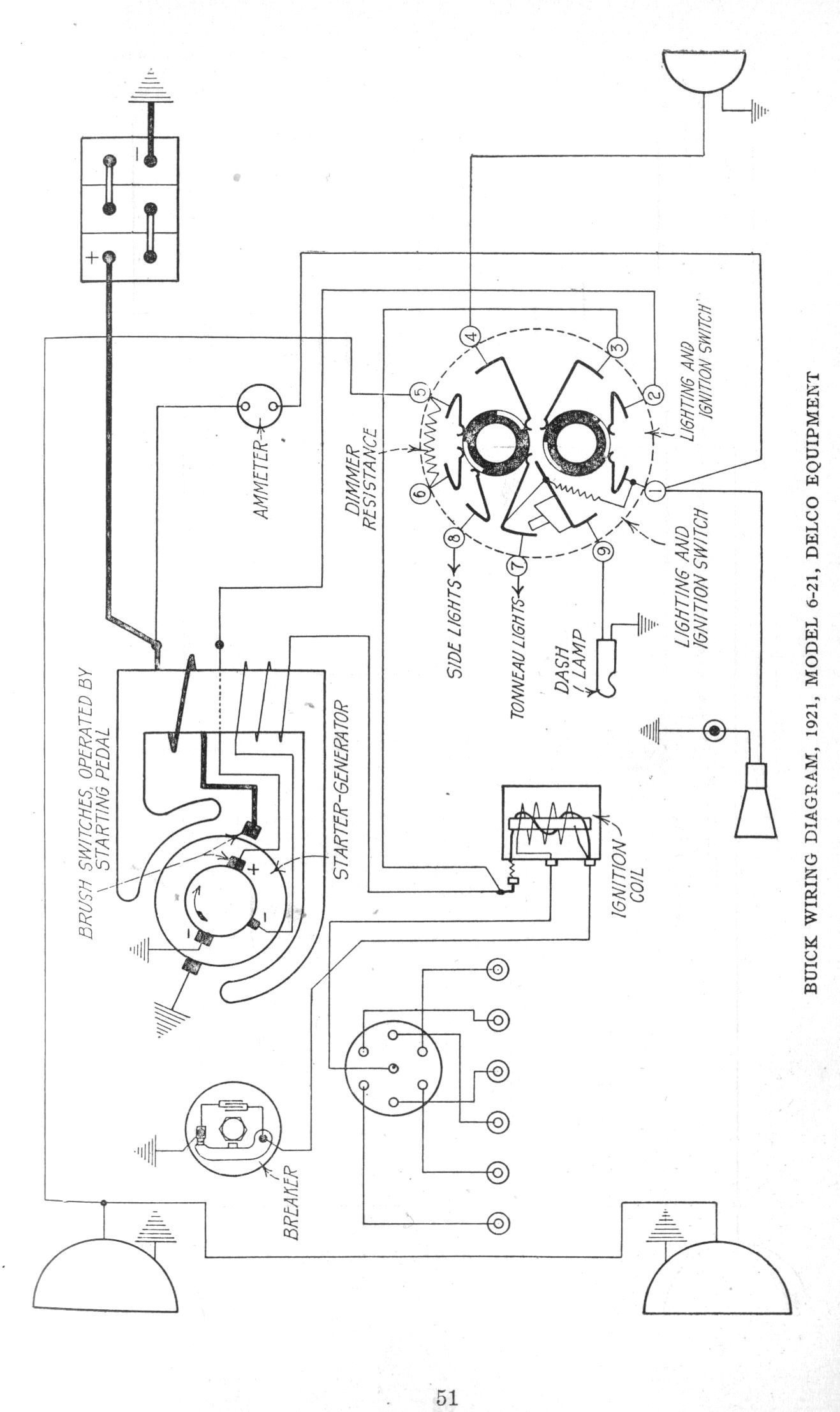 Early S Apperson And Buick Wiring Diagrams