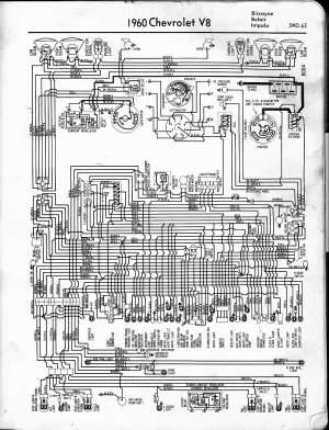 Technical  We have dashboard lights 1960 Biscayne