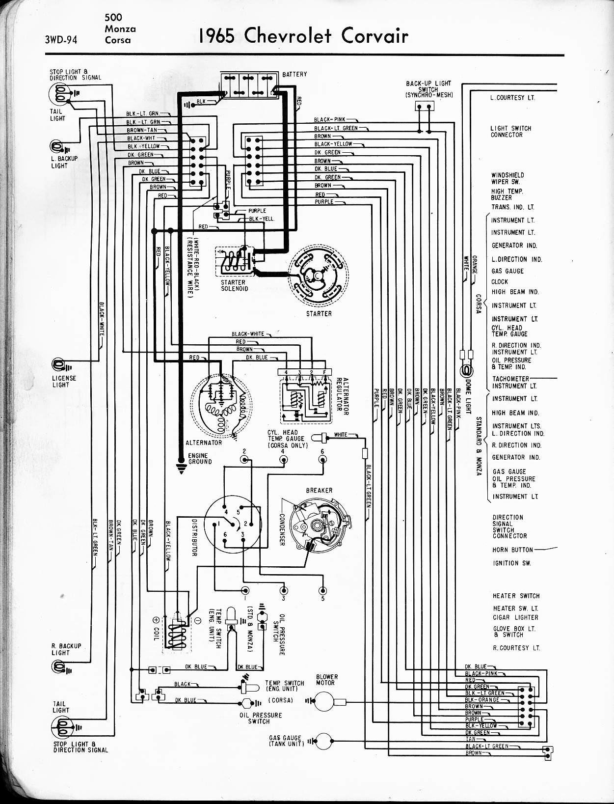 Impala Headlight Switch Diagram