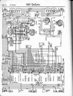 de Soto Wiring Diagrams: 1957  1965