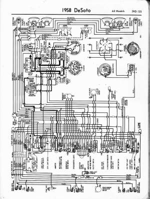 de Soto Wiring Diagrams: 1957  1965