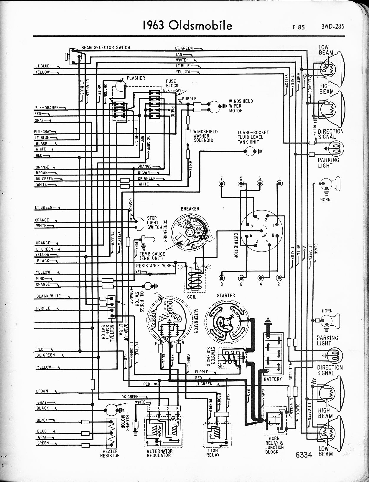 Oldsmobile Toronado Engine Diagram