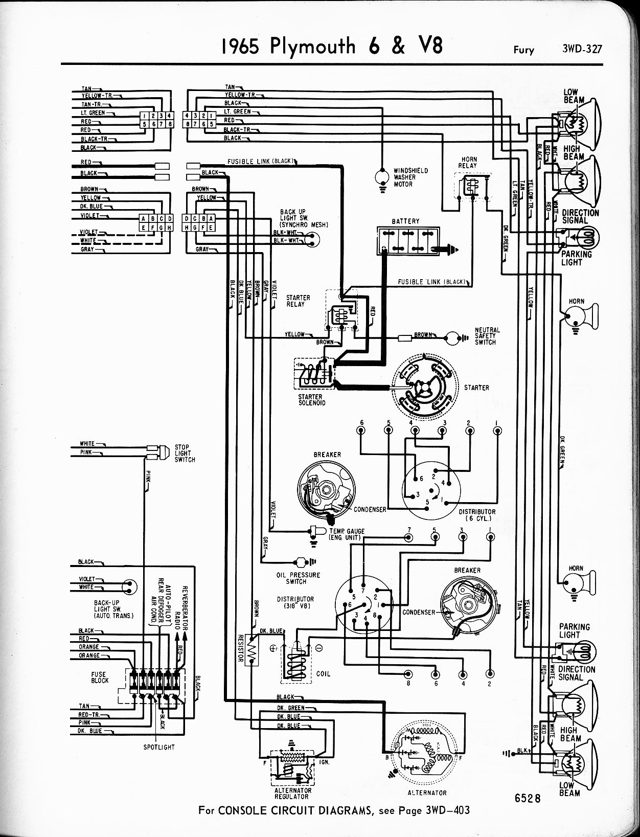 1967 plymouth fury wiring diagram wiring diagrams schematics 1965 barracuda wiring diagram wiring diagrams schematics 1956 1965 plymouth wiring the old car
