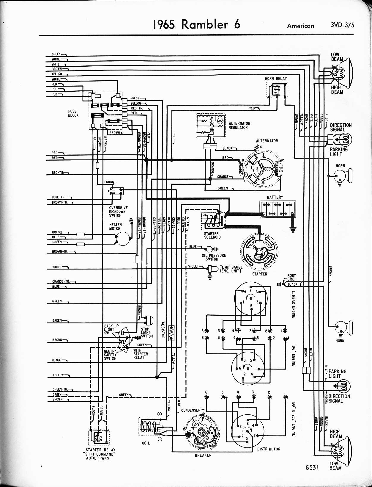 1971 Amc Javelin Wiring Diagram