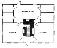 Cape Cod Cottage Amp History Of Cape Cod Architecture