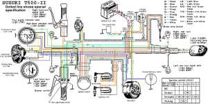 1969 T500 MKII Wiring Diagram