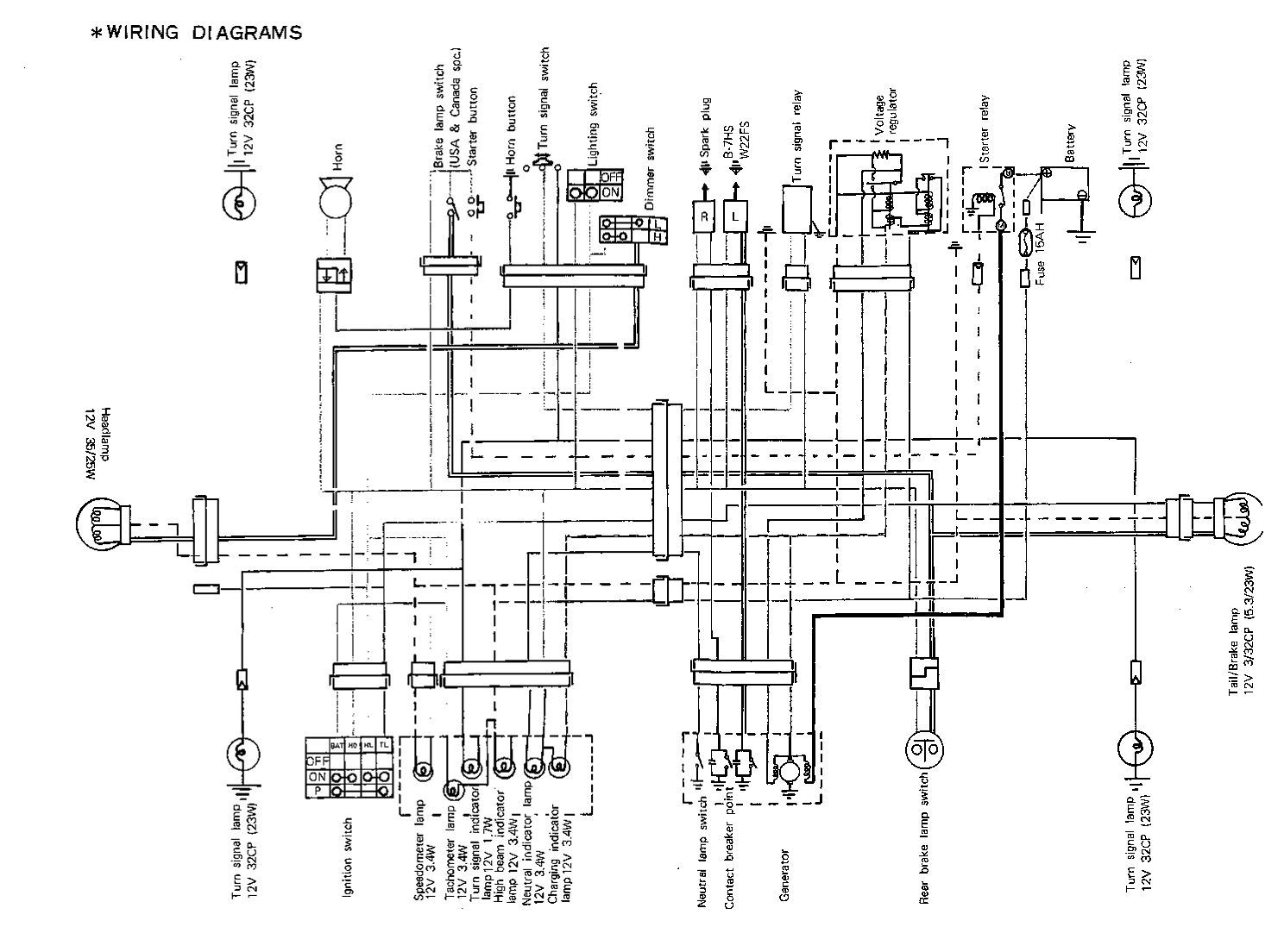 Kium Optima Fuse Diagram