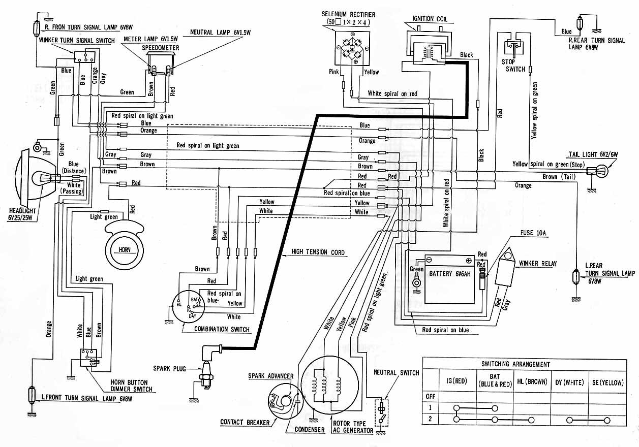 Honda Odyssey Tire Diagram