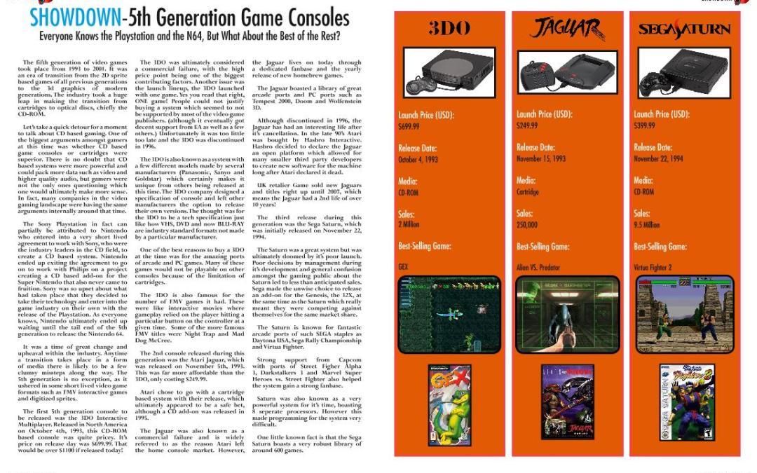 Showdown-5th Generation Game Consoles