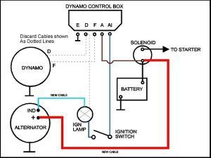 Wiring help dynamo to alternator please  MK1 & MK2
