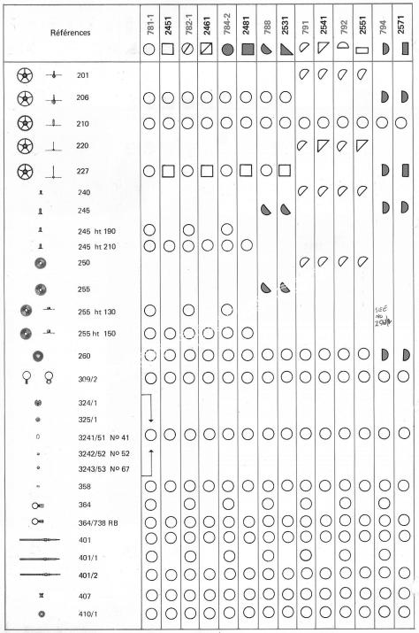 Tissot 2551 watch spare parts page 2