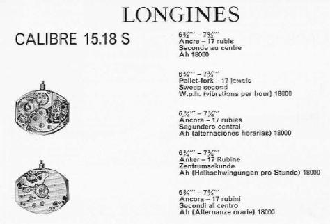 Longines 15.18S watch movements