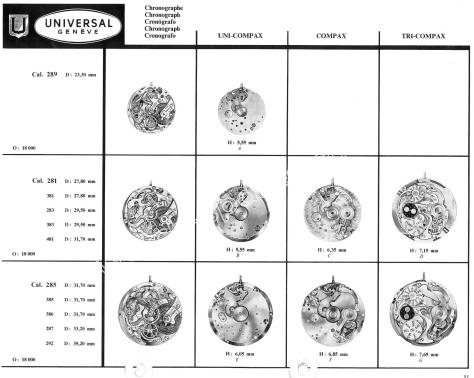 Universal Chronograph 285 watch movements watch spare parts