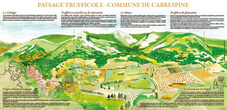 Commune de Cabrespine
