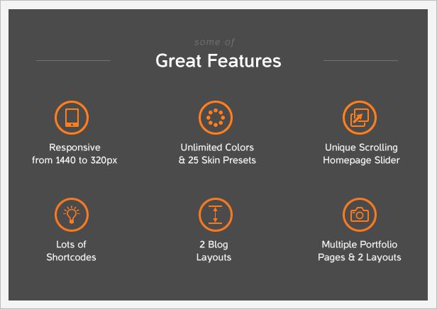 MetroStyle Responsive All Purpose WordPress Theme - 1