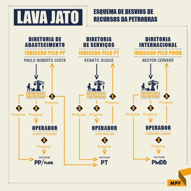 infografico-geral