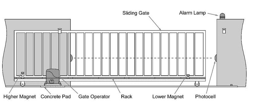 Image Result For Cost To Install Electric Driveway Gate