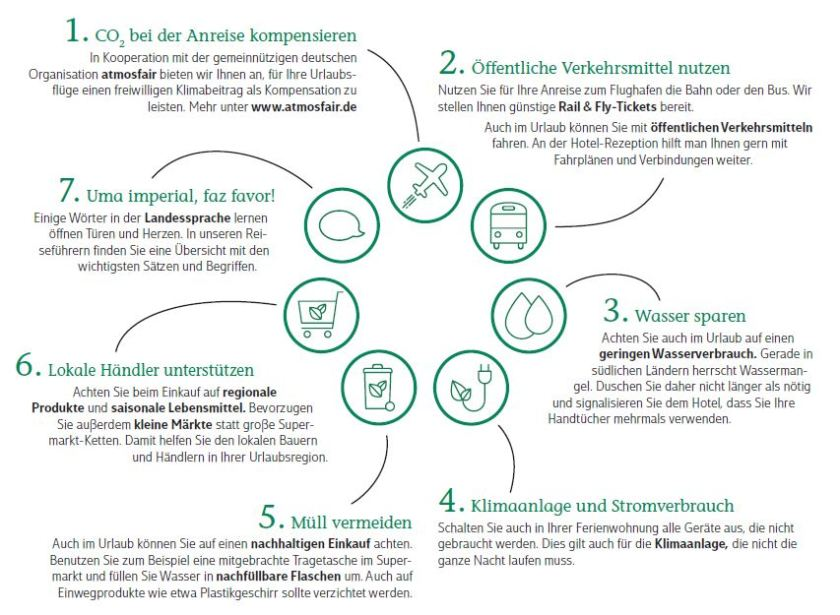 Tipps für Nachhaltigkeit im Urlaub von OLIMAR