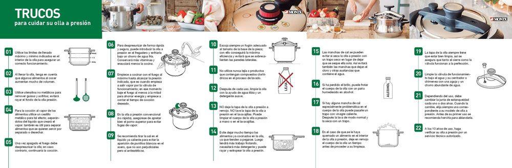 Monix Classica - instrucciones de uso