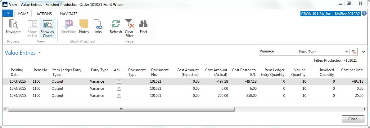 Production Order Posting to General Ledger in Microsoft