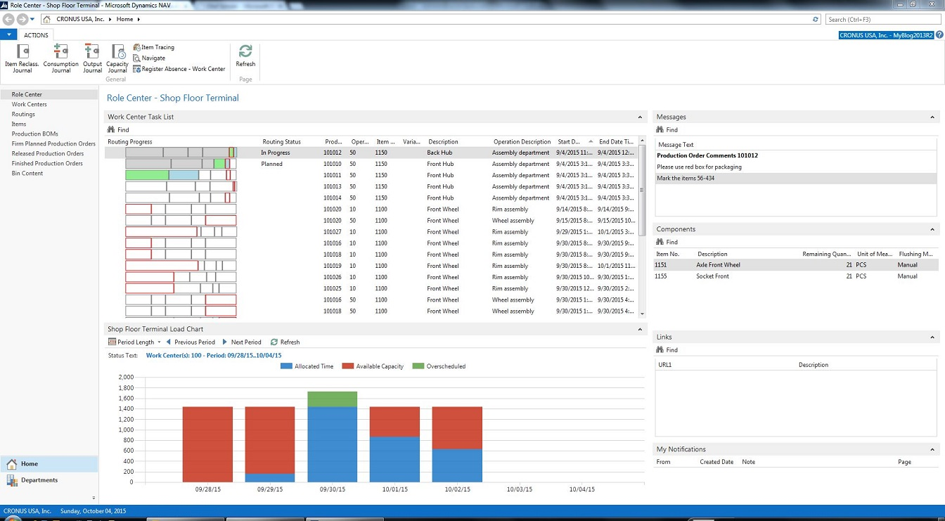 Custom Business Chart Add-In Example for Dynamics NAV 2013