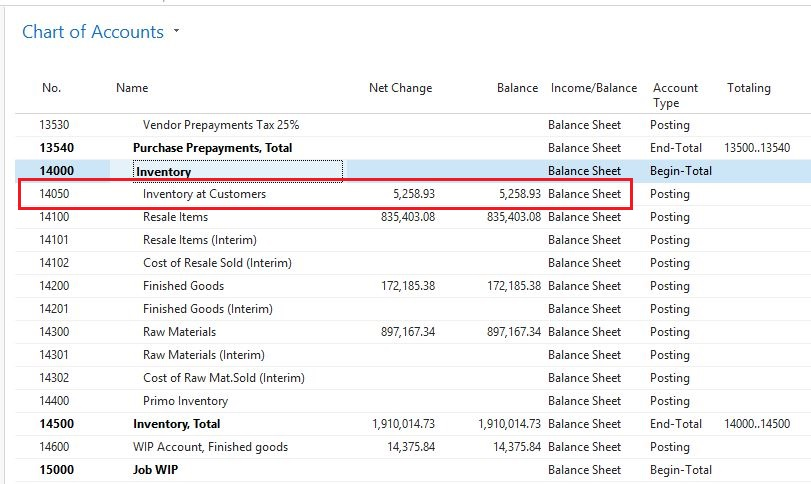 InventoryAtCustomersBalanceSheetDynamicsNAV Olof Simren – Balance Sheet of Microsoft