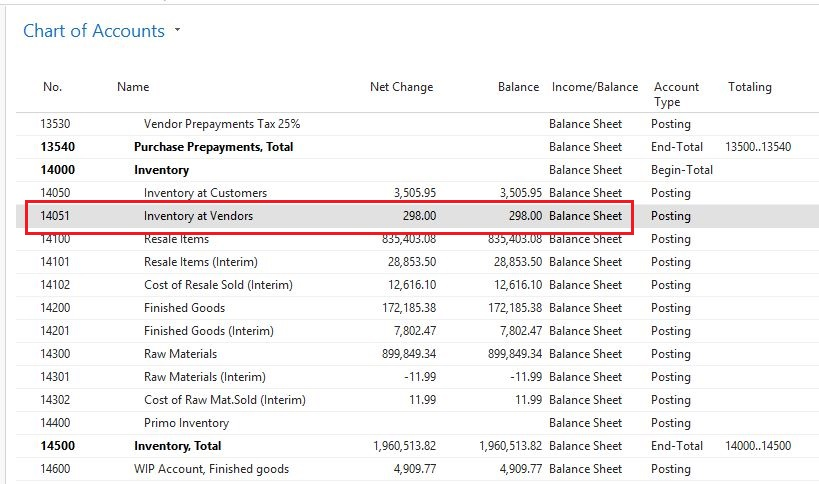 Inventory-At-Vendors-Balance-Sheet-Dynamics-NAV – Olof Simren ...