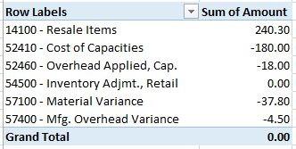 Assembly-Order-GL-Entries-Dynamics-NAV