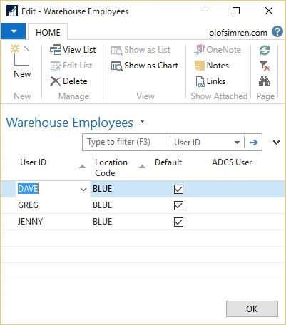 Warehouse-Employees-Dynamics-NAV