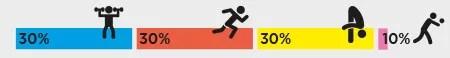 taekwondo-porcentaje