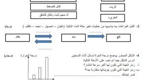 اختبار قصير 4 في العلوم للصف السابع الفصل الاول 2019-2020