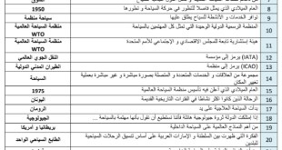 ملخص هذا وطني للمعلم سعيد المخزومي للصف الثاني عشر الفصل الثاني