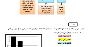 ملخص الوحدة الثانية علوم  للصف الخامس فصل اول