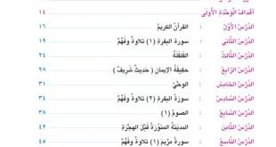 الدروس المحذوفة من منهاج مادة التربية الاسلامية للصف السابع 2020-2021