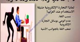 شرح درس التجارة الالكترونية لغة عربية للصف العاشر الفصل الاول
