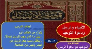 شرح درس الأنبياء والرسل ودعوة التوحيد تربية اسلامية للصف التاسع الفصل الاول