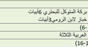 مقرر الحفظ لغة عربية صف عاشر الفصل الثاني 2020-2021