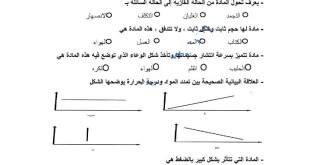 مذكرة انشطة وتدريبات درس حالات المادة كيمياء للصف التاسع الفصل الثاني
