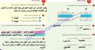 شرح درس العلم لغة عربية للصف الخامس الفصل الثاني