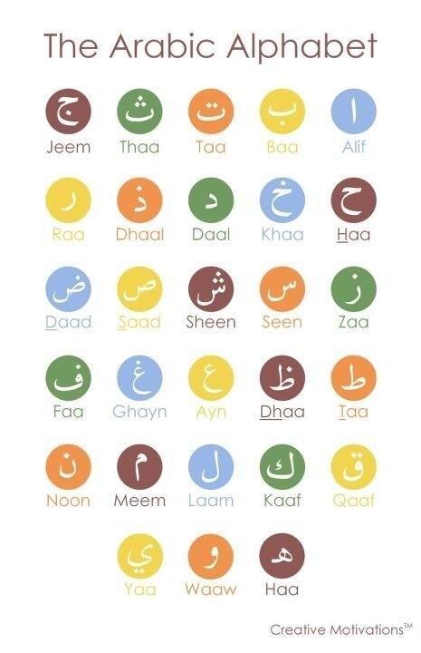 ArabicAlphabet