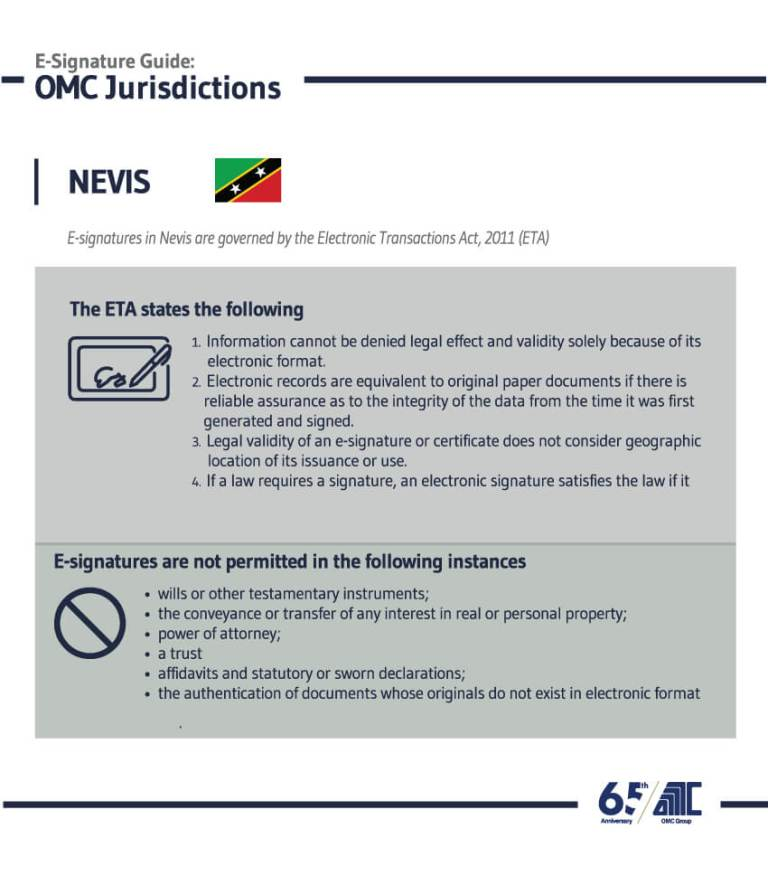 Nevis - E-Signature Guide OMC Group Jurisdictions