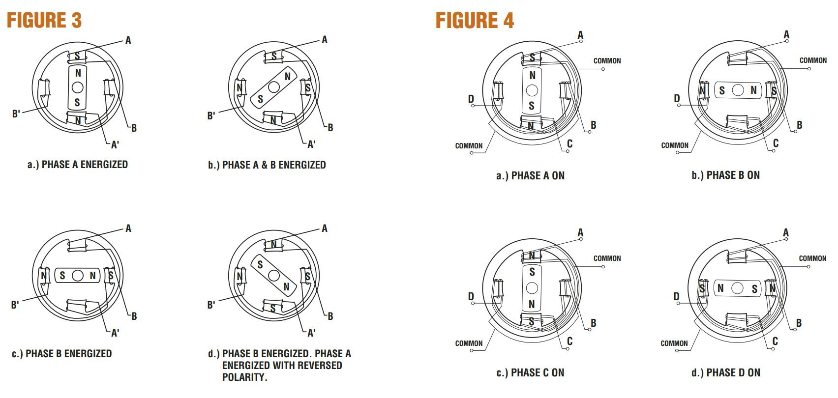 Strange Omega Wiring Diagrams Automotive Wiring Diagram Wiring Database Gramgelartorg