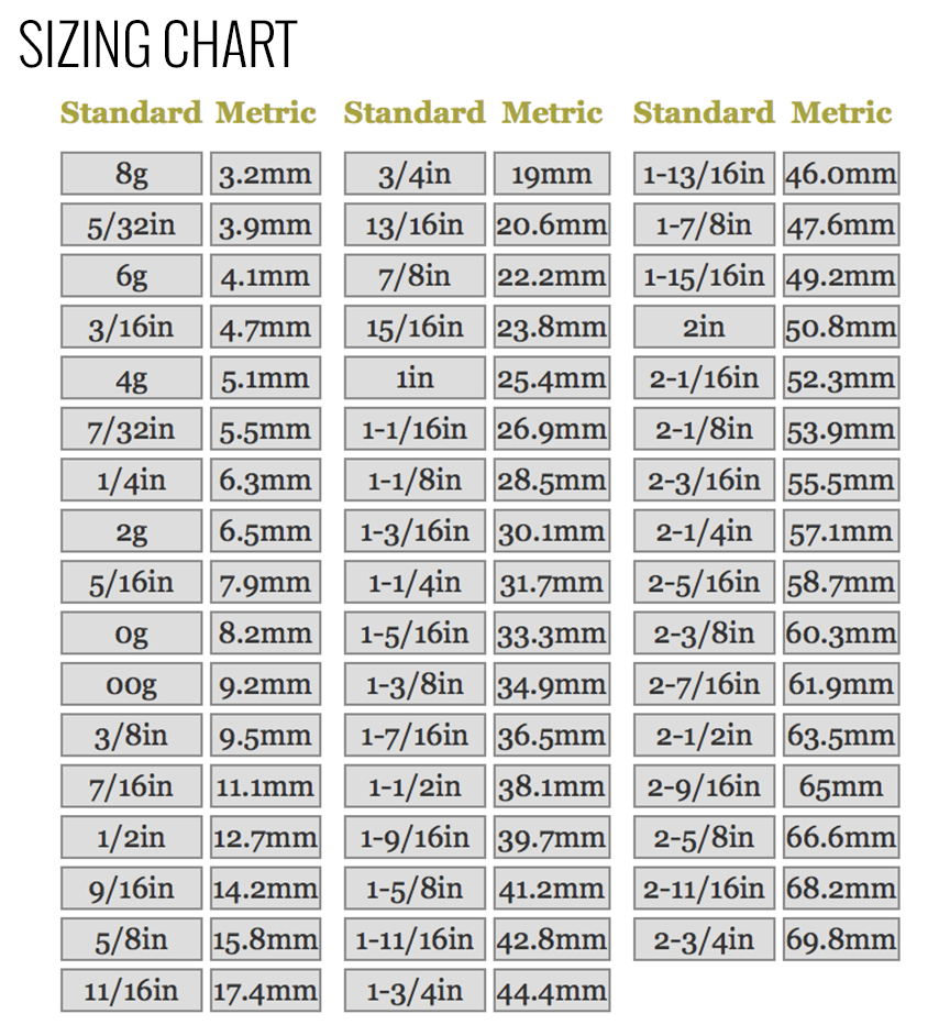Ear Gauge Size Chart Actual Size