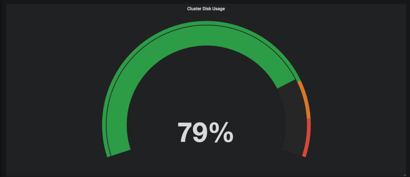 disk usage is high - almost 80%!