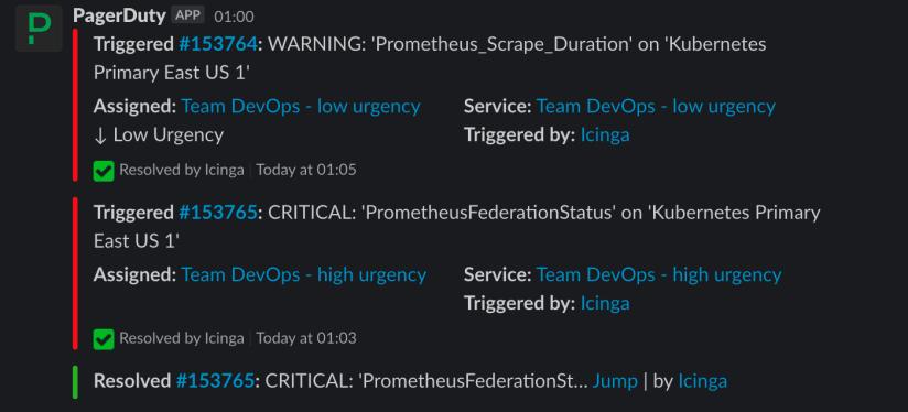 Scrape Duration Alerts