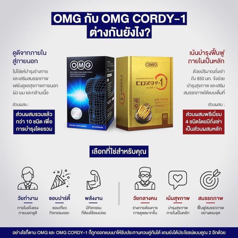 OMG กับ CORDY ต่างกันยังไง
